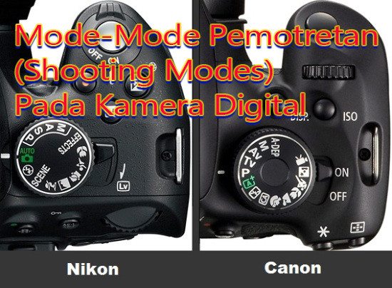 Mode-Mode Pemotretan Kamera Digital (Shooting Modes)